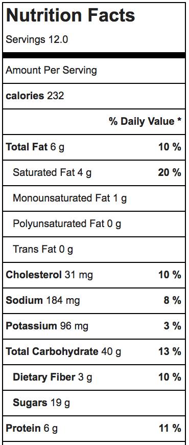 Dark Chocolate Chunk Banana Bread Nutritional Information