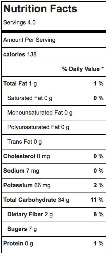 Skinny Sparkling Blueberry Mojito Nutritional Information